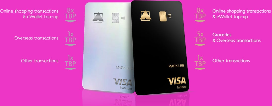 Get Up To RM900 Cashback