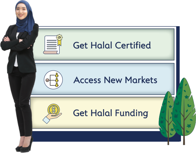 Alliance Islamic Bank - Halal in One | Get Halal Certified, Access New Markets, Get Halal Funding